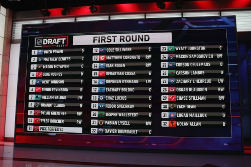 NHL Draft: Best players available on day two