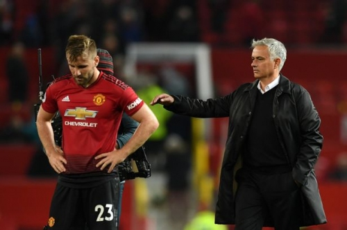 Manchester United's Luke Shaw claims he didn't have the backing of former boss Jose Mourinho