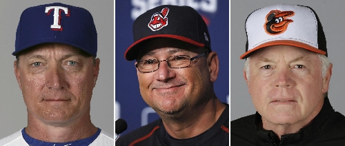 Indians' Francona wins AL Manager of Year; NL honor up next The Associated Press