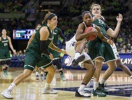 Women's college basketball: No. 1 Notre Dame, No. 23 IUwin
