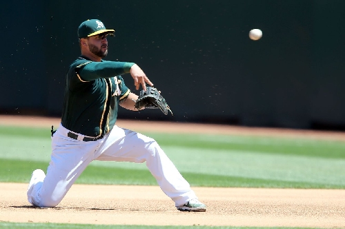 Oakland A's, Yonder Alonso avoid arbitration with $4 million contract