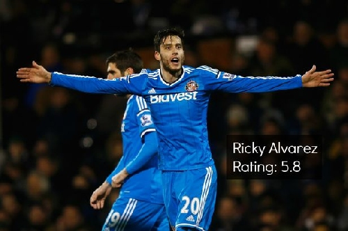 Sunderland set to learn if they must pay Inter Milan £8.5 million for Ricky Alvarez