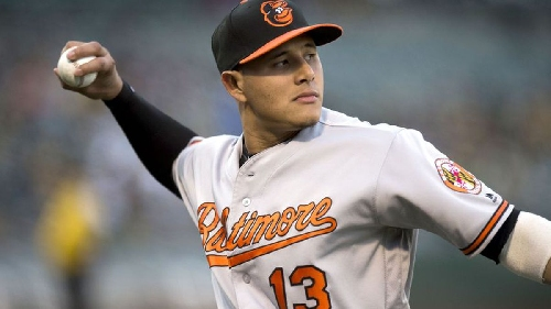 Baltimore Orioles And Their Narrow Two-Year Window