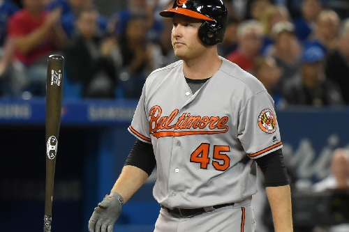 Why signing Mark Trumbo would be a very bad idea