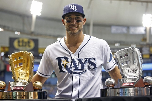 Tampa Bay Rays News and Links - Framing a Kevin Kiermaier contract extension