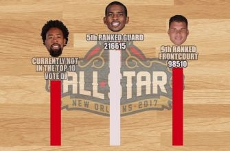 Hey Clippers fans ... Blake Griffin, DeAndre Jordan & CP3 need your help!