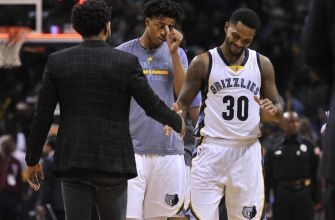 Grizzlies finally giving Troy Daniels an expanded role