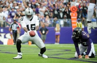 A Year In Review: Michael Crabtree