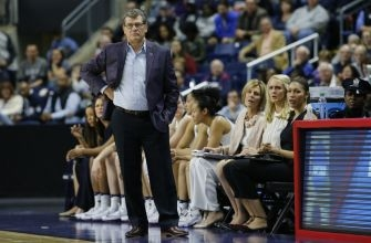 UConn Women's Basketball: Huskies set win streak record, when will they lose?