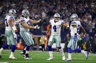 Young Dallas Cowboys Ready to do Damage in 2017