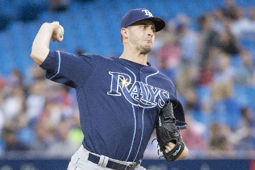 Tampa Bay Rays News and Links - Jake Odorizzi Heading for Arbitration