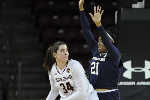 Boston College Women's Basketball Suffers Another Tough Loss