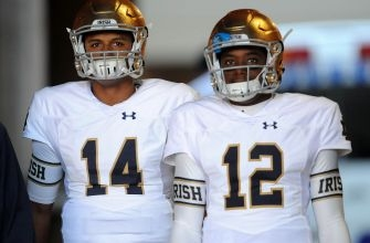 Notre Dame Football: The Irish Have a Shot For a Title in 2017
