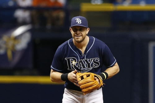 How Do the Rays Stack up Against the League's Best?