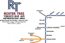 Blue Jays Roster Tree Route Map—The 40-Man Roster Infographic