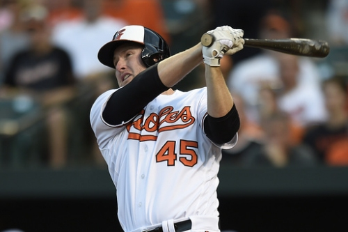 Orioles expect to welcome a familiar cast to spring training The Associated Press