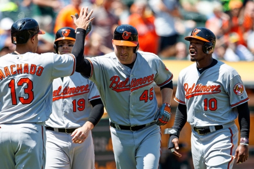 Orioles spring training has begun and fans can dream big