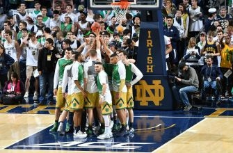 Notre Dame Basketball: The Irish are the favorite for the ACC title