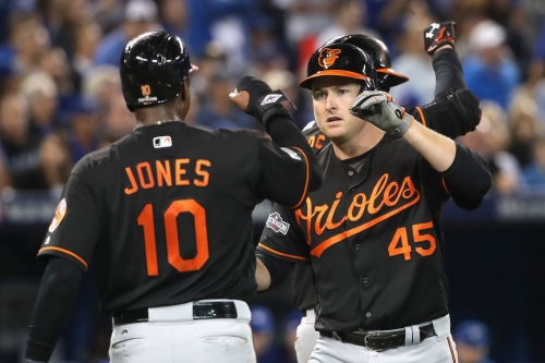 The Orioles odds of winning the World Series are 33/1