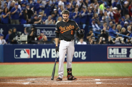 Orioles spring training news: J.J. Hardy has a sore back, getting CT scan