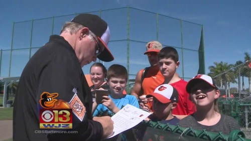 Buck Showalter Leads Team During Spring Training