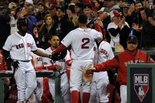 Finding the optimal Red Sox lineups