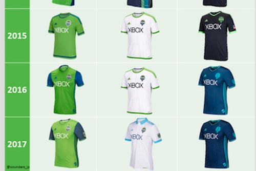 Vote on your favorite set of Sounders kits
