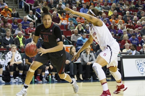 Cougar Women Bow Out to Stanford 66-36 in Pac-12 Tournament