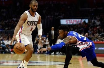 Clippers beat 76ers 112-100 behind Paul's 30 points