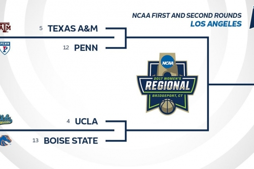 NCAA Women's Basketball Tournament 2017: UCLA Gets the 4 Seed in the Bridgeport Region