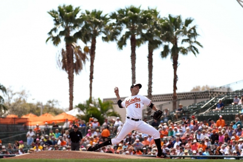 The Orioles need a strong season from Ubaldo Jimenez, which could be bad news