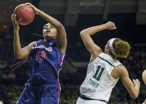 Mabrey leads Notre Dame to 79-49 win over Robert Morris The Associated Press