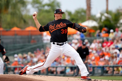 Spring training stats don't count, but they may be showing signs about some Orioles
