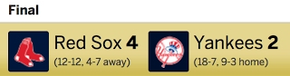 Fire Sale: Lefty Mows Down Ten Evil Ones In Red Sox Win