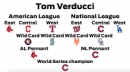 SI's Verducci Picks Cubbies Over Red Sox In World Series