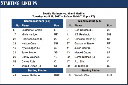 Mariners go for fifth straight win of the homestand