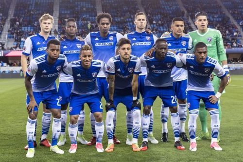 Squad Selection: Who is in your FC Dallas lineup against Sporting KC?