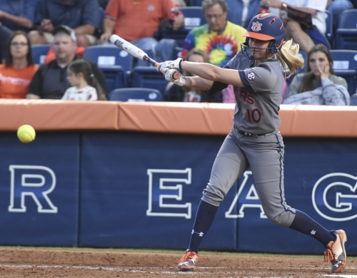 No. 7 Auburn softball suffers shutout loss at South Carolina