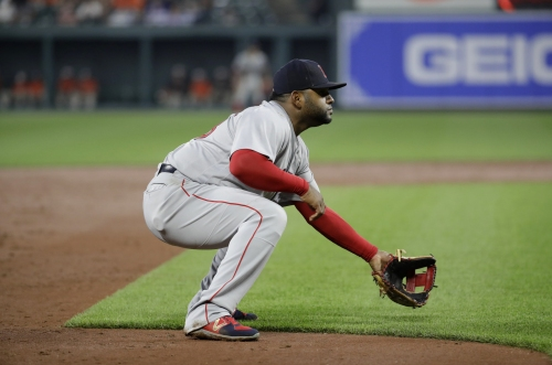 Pablo Sandoval injury: Red Sox third baseman day-to-day with right knee sprain