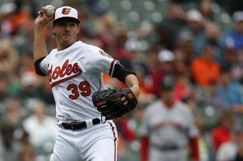 Gausman crashes and burns in 6-2 loss to Red Sox