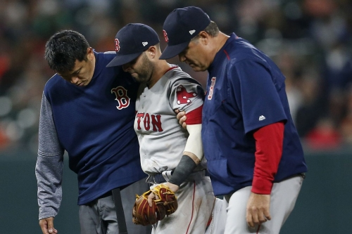 Daily Red Sox Links: Dustin Pedroia, Hanley Ramirez, Steven Wright