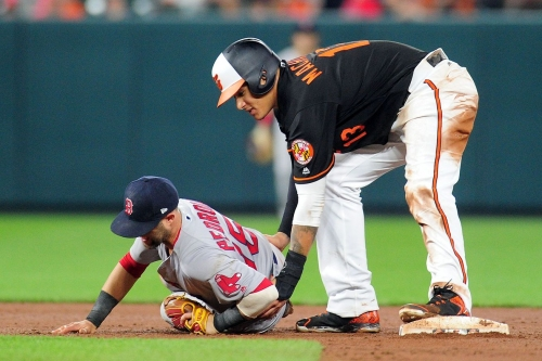 Around the AL East, Week 3: Orioles win two more series, extend lead to 1.5 games