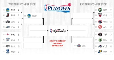 2017 NBA Playoffs: Live updates, scores, schedule, results for Tuesday (4/25/17) games