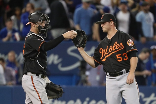Orioles injury updates: Zach Britton could be back Sunday; Joey Rickard on Friday