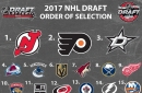 NHL Draft 2017: Dallas Stars Will Choose 3rd in June
