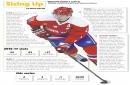 Penguins Sizing Up: Capitals forward Nicklas Backstrom