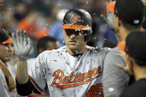 Orioles Power Rankings roundup - Stability in unstable times