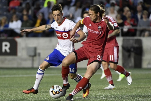 Toronto FC youngsters found lacking a killer instinct against Ottawa Fury