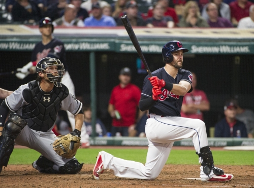 Cleveland Indians, Minnesota Twins starting lineups for Sunday, Game