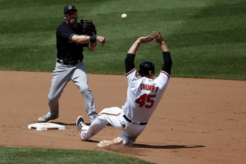 Orioles-Indians Series Preview: Four games against a division leader